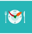 Plate with cutlery - fork and knife Time to eat vector image