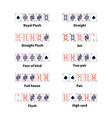 big set all kinds poker cards combination on vector image