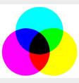 cmyk color model vector image