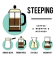 Coffee brewing methods Steeping Different ways vector image vector image