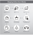set of online shopping process infographics vector image vector image