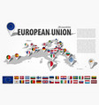 european union 28 countries and gps navigator vector image vector image
