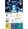 Industrial Automation Infographic Template vector image vector image