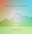 Web Infographic Timeline Template Layout With vector image vector image