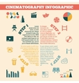 Cinema infographics print poster vector image vector image