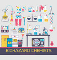 manufacturing biohazard chemical agents clipart vector image vector image