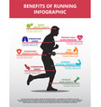 benefits of running infographic vector image vector image