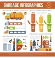 Garbage Concept Infographics vector image vector image