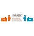 business statistics for demographics population vector image