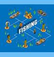 fisherman isometric flowchart vector image