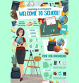 school education and learning in college poster vector image