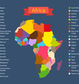 World map infographic template Countries of Africa vector image vector image