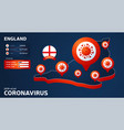 isometric map england with highlighted country vector image vector image