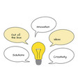 flat light bulb with speech bubbles and text vector image vector image