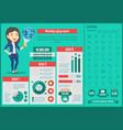 mobility infographic template vector image