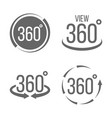 creative of 360 degrees view vector image