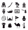 turkey travel icons set simple style vector image vector image