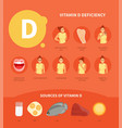 vitamin d vector image vector image