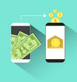 mobile banking payment concept web digital wallet vector image