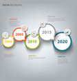 time line info graphic with round design vector image vector image