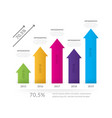 business chart statistics with arrows vector image vector image