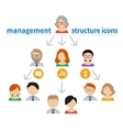 Icons and avatars management vector image