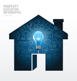 Infographic house with light bulb flat line idea vector image vector image