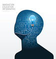 Infographic man with light bulb flat line idea vector image vector image
