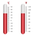 Thermometer icons vector image