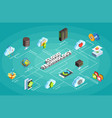 cloud service technology isometric flowchart vector image