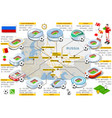 russia stadiums map art vector image vector image
