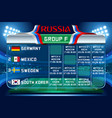 russia world cup group f wallpaper vector image vector image