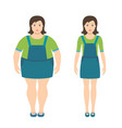 fat and slim girls in flat style vector image vector image