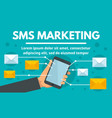 online sms marketing concept banner flat style vector image vector image