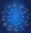zodiac signs in blue sky vector image