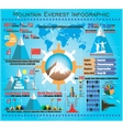 Mountain Everest Travel outdoor infographic with vector image