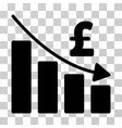 pound recession bar chart icon vector image vector image
