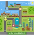 Flat city infographic vector image
