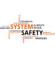 word cloud - system safety vector image