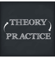 theory - practice vector image