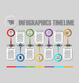 infographic timeline visualization template vector image vector image
