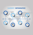 infographic design with laundry icons vector image