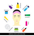 asian beauty routine vector image vector image