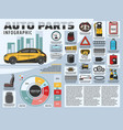 car repair service infographics with auto parts vector image vector image