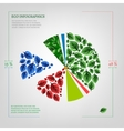 diagram Infographics Bio vector image