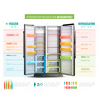 refrigerator organization infographics vector image vector image