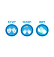 proper handwashing steps for stop germs vector image vector image
