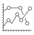analytics graph thin line icon development vector image vector image