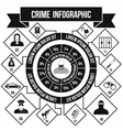 Crime Infographic simple style vector image vector image