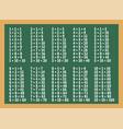 multiplication table on green blackboard vector image